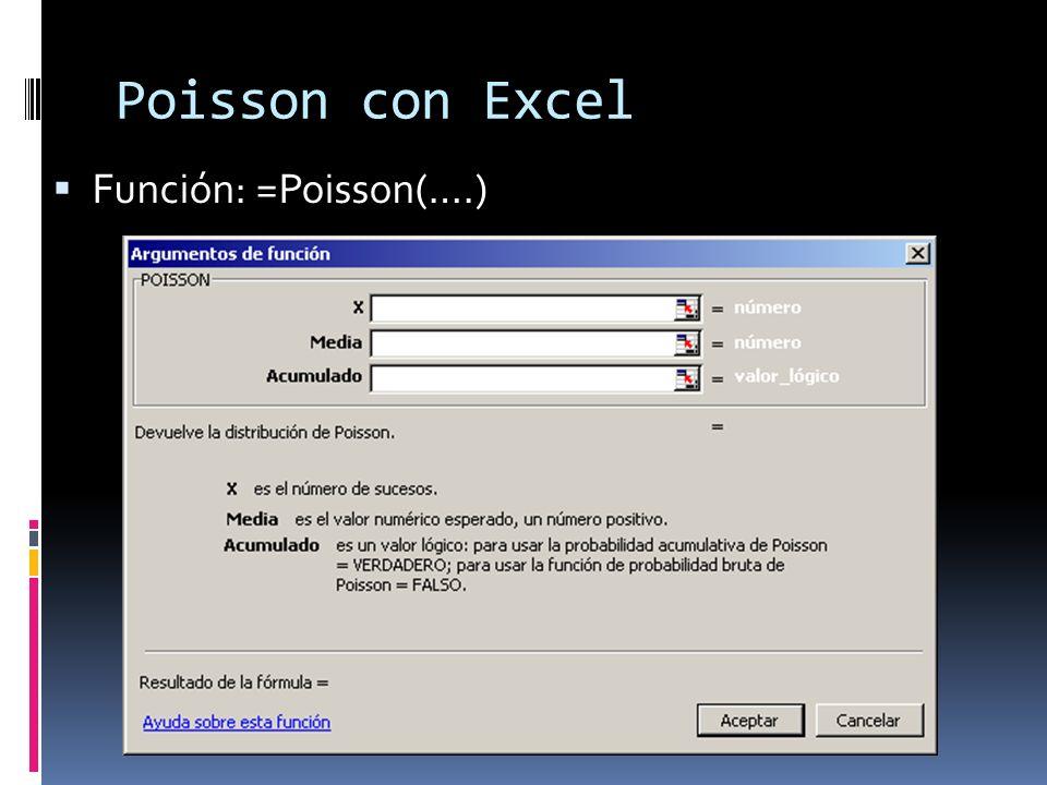 Poisson con Excel Función: =Poisson(….)