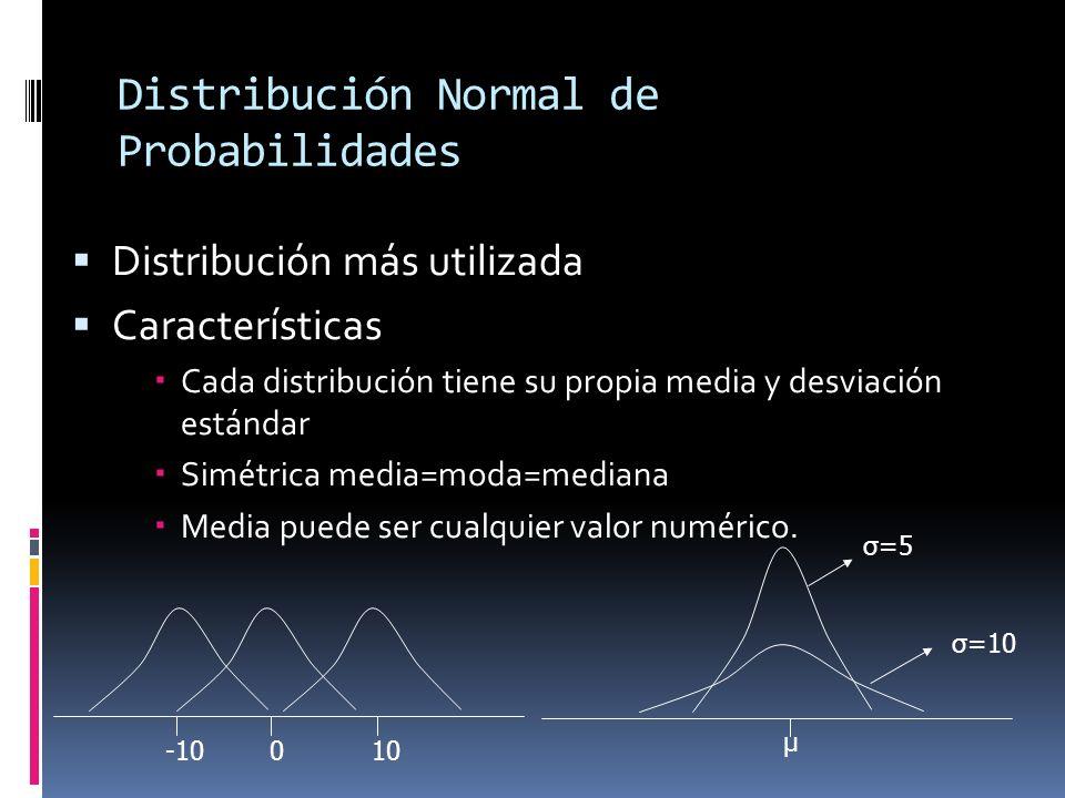 Distribución Normal de Probabilidades Distribución más utilizada Características Cada distribución tiene su propia media y desviación estándar Simétri