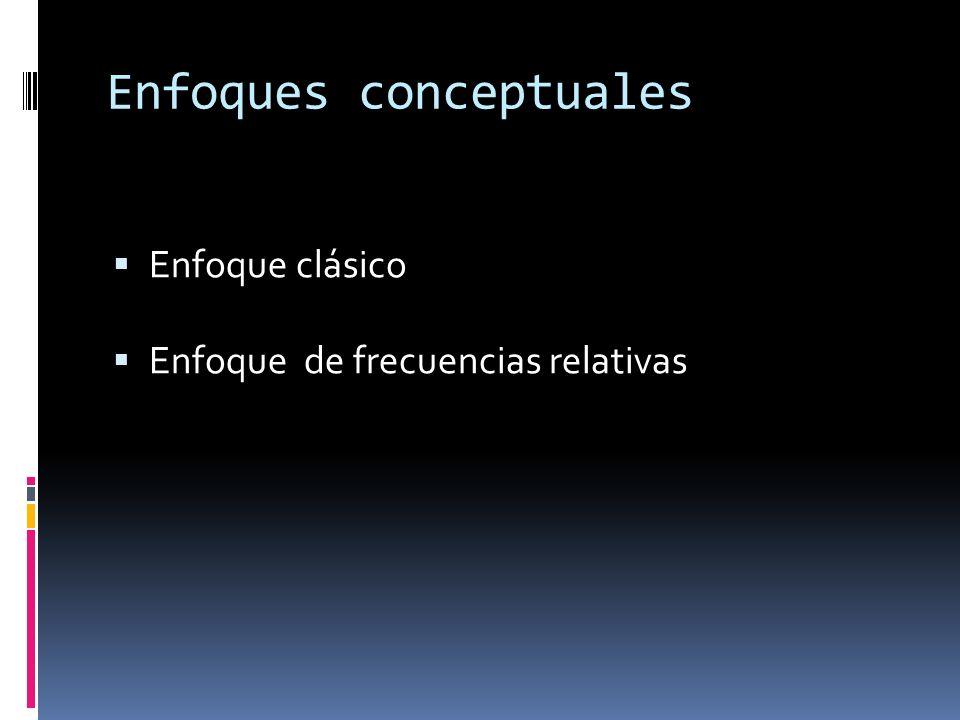 Enfoques conceptuales Enfoque clásico Enfoque de frecuencias relativas