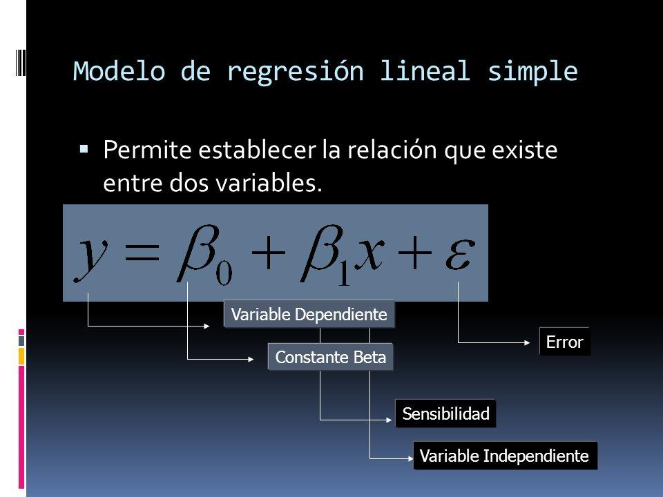 Modelo de regresión lineal simple Permite establecer la relación que existe entre dos variables. Variable Dependiente Constante Beta Sensibilidad Vari