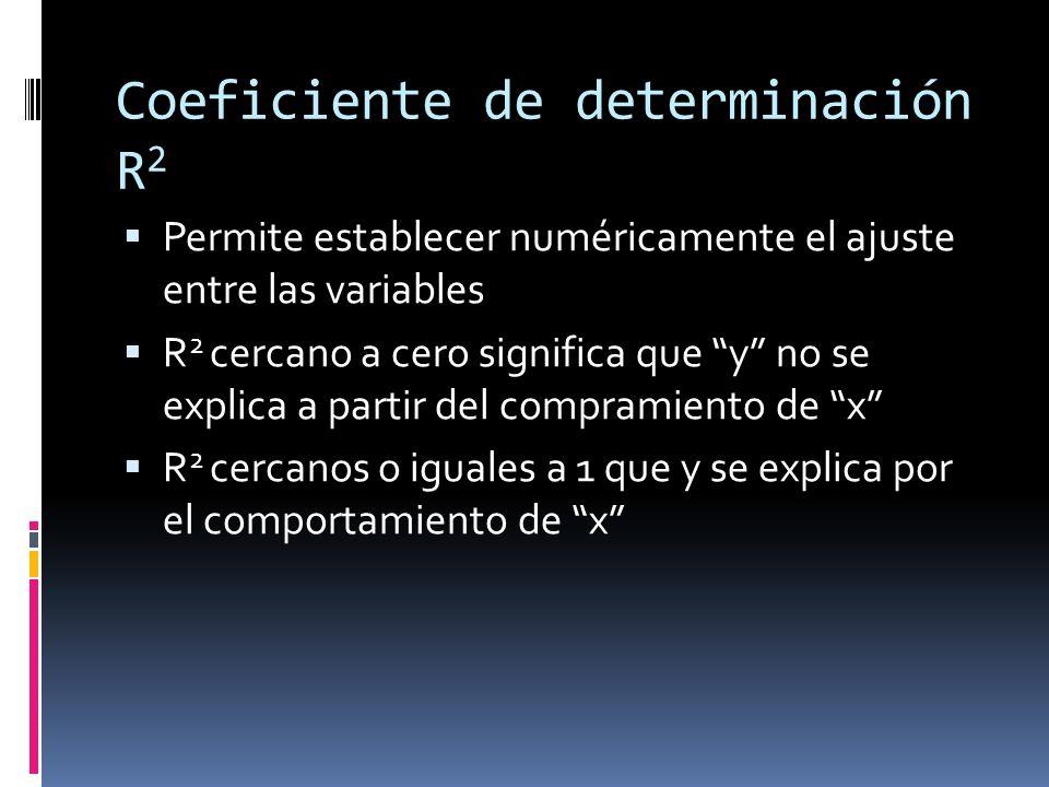 Coeficiente de determinación R 2 Permite establecer numéricamente el ajuste entre las variables R 2 cercano a cero significa que y no se explica a par