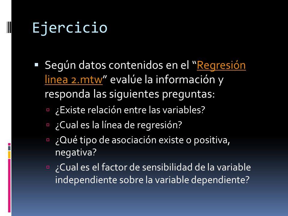 Ejercicio Según datos contenidos en el Regresión linea 2.mtw evalúe la información y responda las siguientes preguntas:Regresión linea 2.mtw ¿Existe r