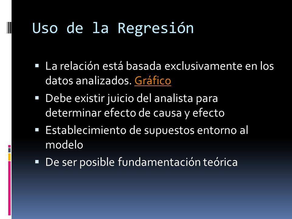 Uso de la Regresión La relación está basada exclusivamente en los datos analizados. GráficoGráfico Debe existir juicio del analista para determinar ef