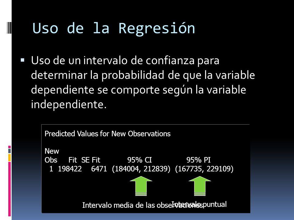 Uso de la Regresión Uso de un intervalo de confianza para determinar la probabilidad de que la variable dependiente se comporte según la variable inde