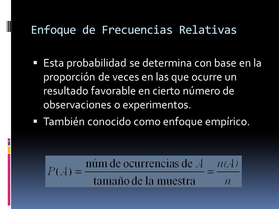 Enfoque de Frecuencias Relativas Esta probabilidad se determina con base en la proporción de veces en las que ocurre un resultado favorable en cierto
