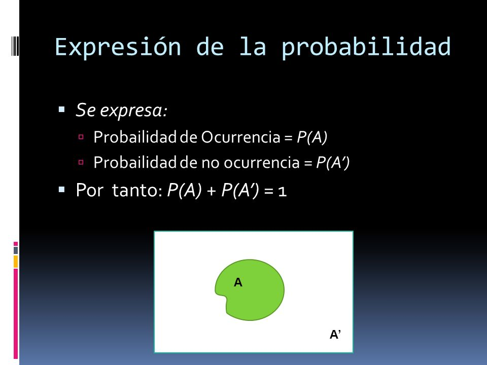 Expresión de la probabilidad Se expresa: Probailidad de Ocurrencia = P(A) Probailidad de no ocurrencia = P(A) Por tanto: P(A) + P(A) = 1 A A