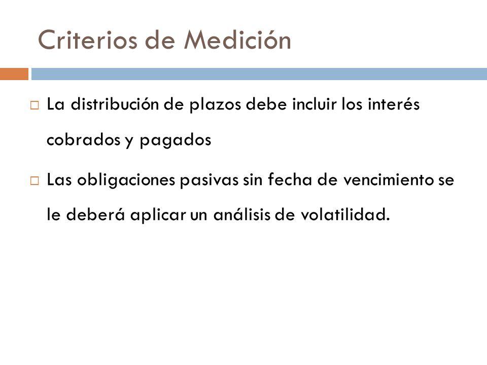 Criterios de Medición La distribución de plazos debe incluir los interés cobrados y pagados Las obligaciones pasivas sin fecha de vencimiento se le de