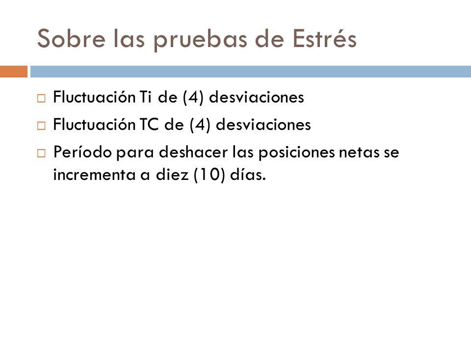 Sobre las pruebas de Estrés Fluctuación Ti de (4) desviaciones Fluctuación TC de (4) desviaciones Período para deshacer las posiciones netas se increm