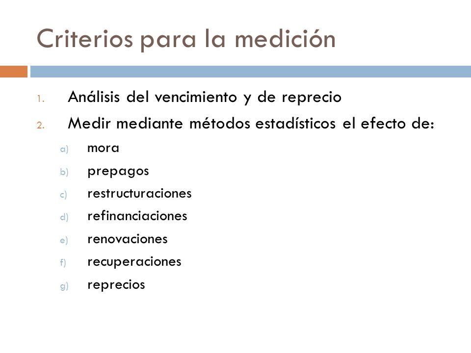 Criterios para la medición 1. Análisis del vencimiento y de reprecio 2. Medir mediante métodos estadísticos el efecto de: a) mora b) prepagos c) restr