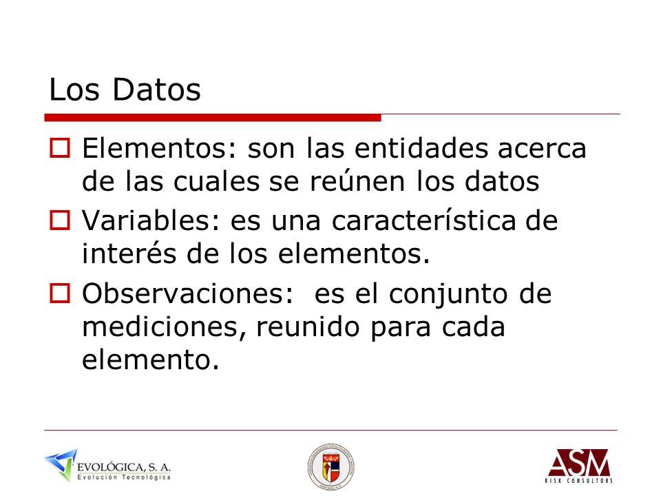 Datos Cualitativos y cuantitativos Cuantitativos: Cuánto o cuantos, siempre son datos numéricos.