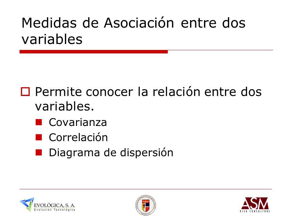 Medidas de Asociación entre dos variables Permite conocer la relación entre dos variables. Covarianza Correlación Diagrama de dispersión