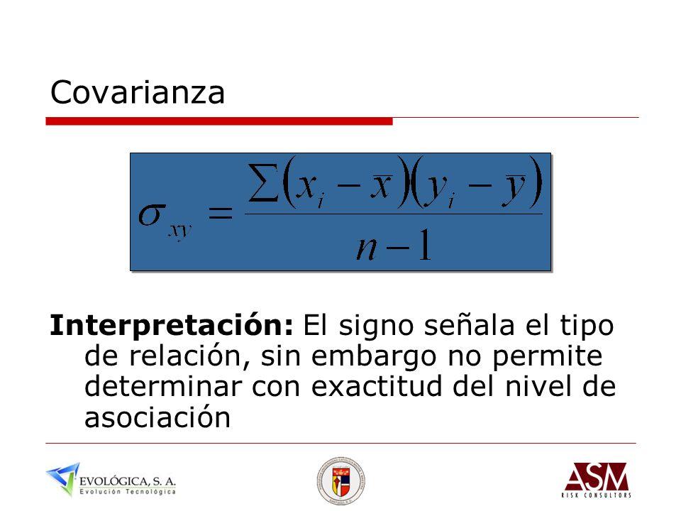 Covarianza Interpretación: El signo señala el tipo de relación, sin embargo no permite determinar con exactitud del nivel de asociación