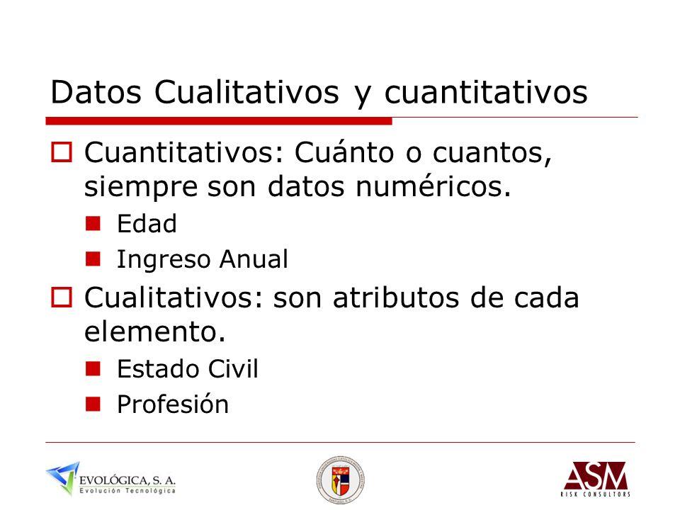 Fuentes de Información Información procesada Superintendencia de Bancos Data Credit Registro Civil Otros...