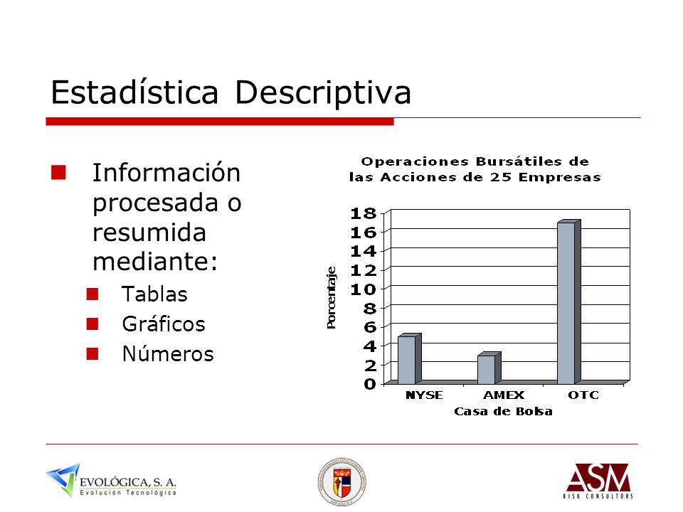 Resumen Gráfico y ejercicio Practica No.1.doc Practica No.1.xls