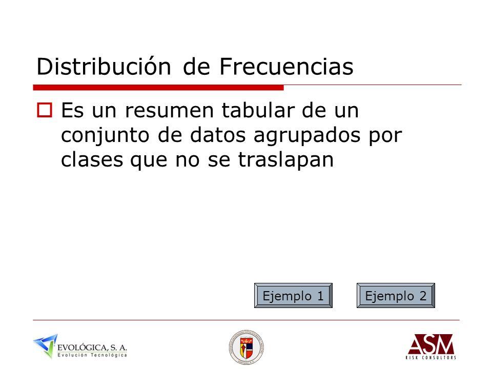 Distribución de Frecuencias Es un resumen tabular de un conjunto de datos agrupados por clases que no se traslapan Ejemplo 1Ejemplo 2