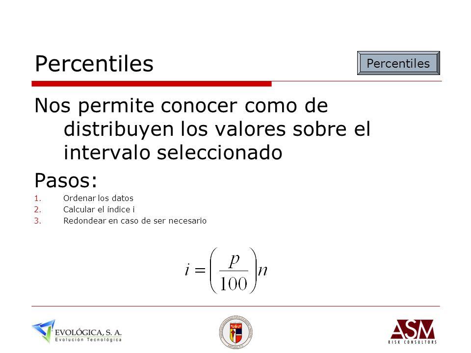 Percentiles Nos permite conocer como de distribuyen los valores sobre el intervalo seleccionado Pasos: 1.Ordenar los datos 2.Calcular el índice i 3.Re