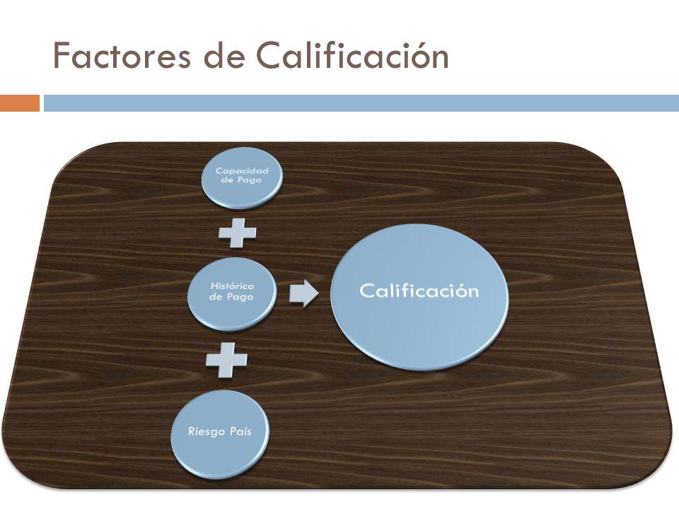 Factores de Calificación