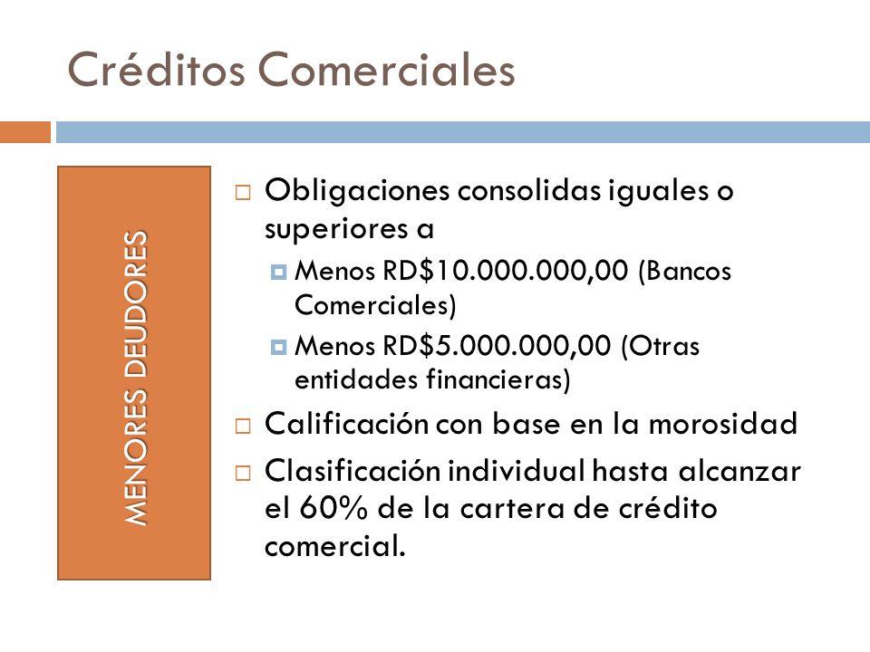 Créditos Comerciales MENORES DEUDORES Obligaciones consolidas iguales o superiores a Menos RD$10.000.000,00 (Bancos Comerciales) Menos RD$5.000.000,00