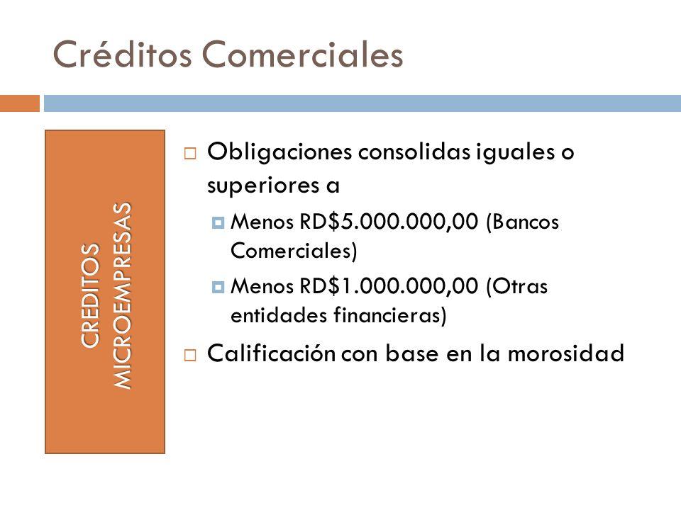 Créditos Comerciales CREDITOS MICROEMPRESAS Obligaciones consolidas iguales o superiores a Menos RD$5.000.000,00 (Bancos Comerciales) Menos RD$1.000.0