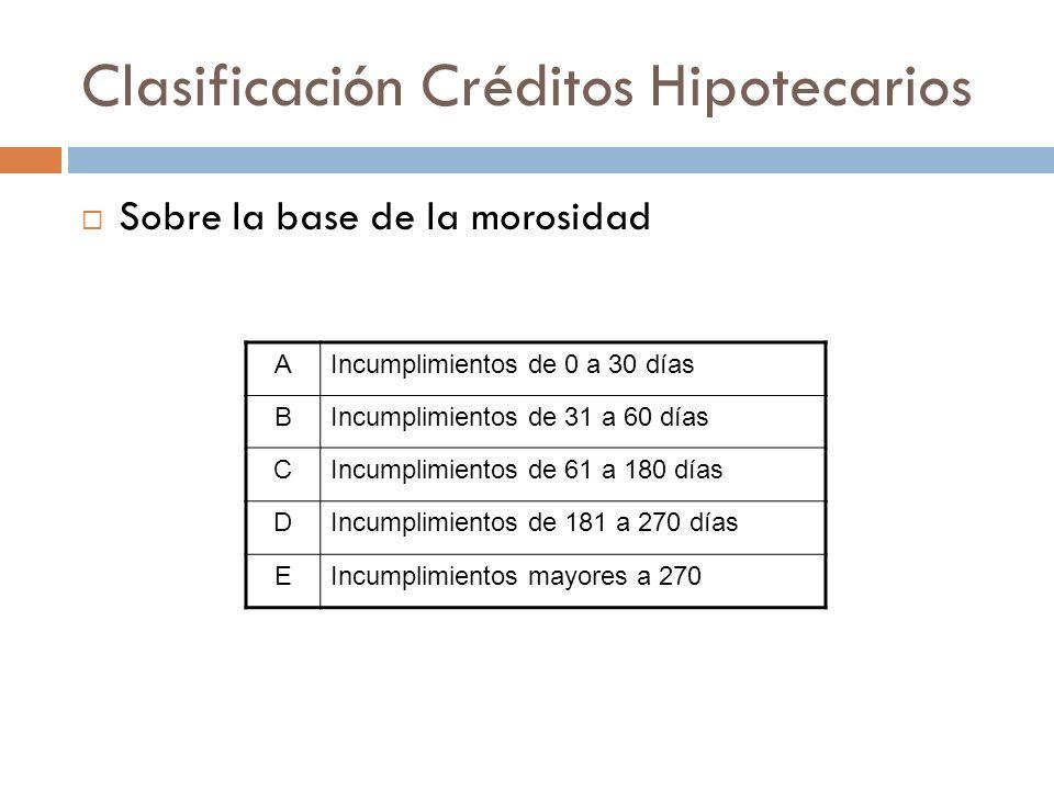 Clasificación Créditos Hipotecarios Sobre la base de la morosidad AIncumplimientos de 0 a 30 días BIncumplimientos de 31 a 60 días CIncumplimientos de