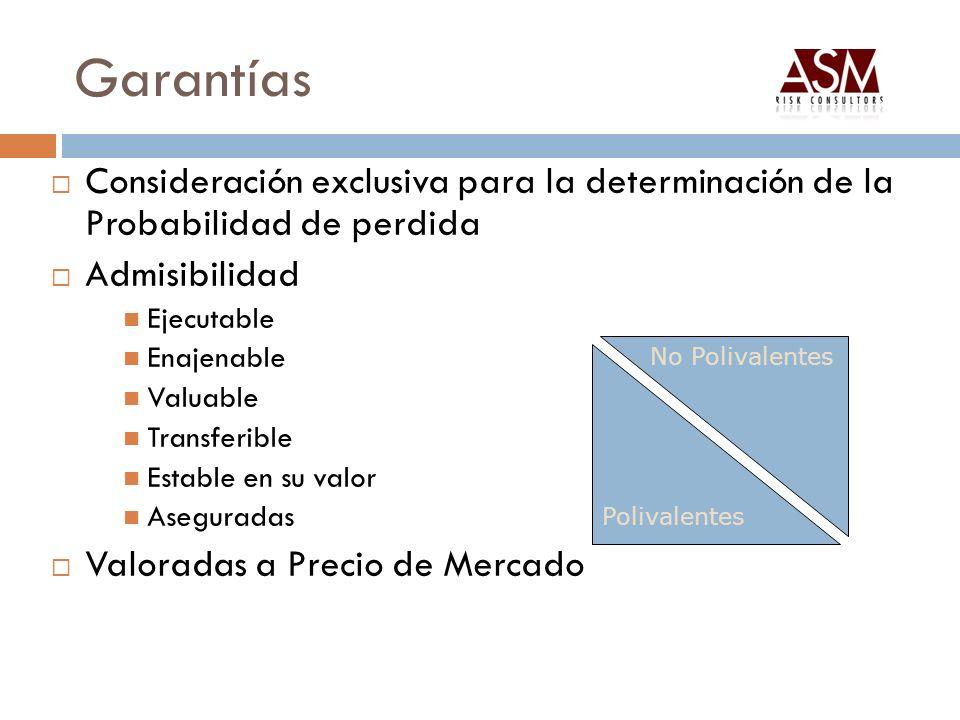 Garantías Consideración exclusiva para la determinación de la Probabilidad de perdida Admisibilidad Ejecutable Enajenable Valuable Transferible Establ
