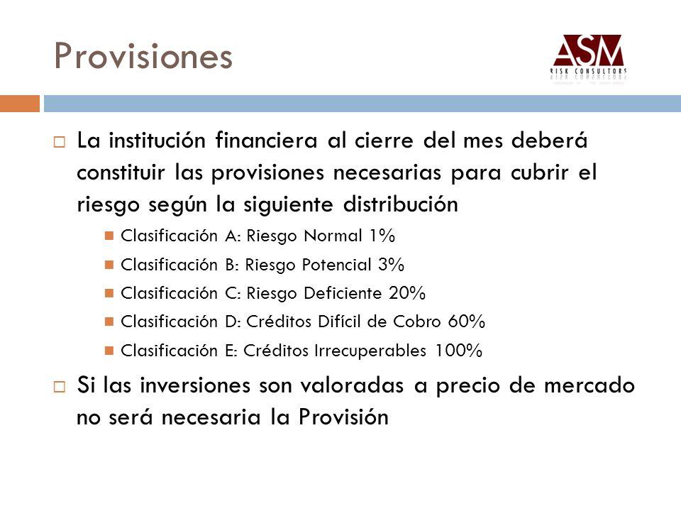 Provisiones La institución financiera al cierre del mes deberá constituir las provisiones necesarias para cubrir el riesgo según la siguiente distribu