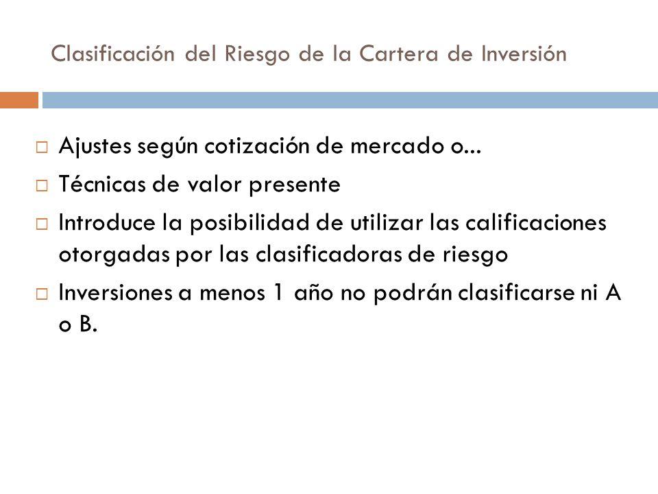 Clasificación del Riesgo de la Cartera de Inversión Ajustes según cotización de mercado o... Técnicas de valor presente Introduce la posibilidad de ut