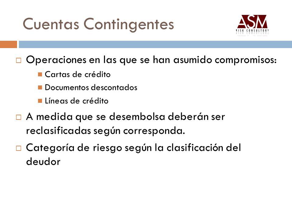 Cuentas Contingentes Operaciones en las que se han asumido compromisos: Cartas de crédito Documentos descontados Líneas de crédito A medida que se des