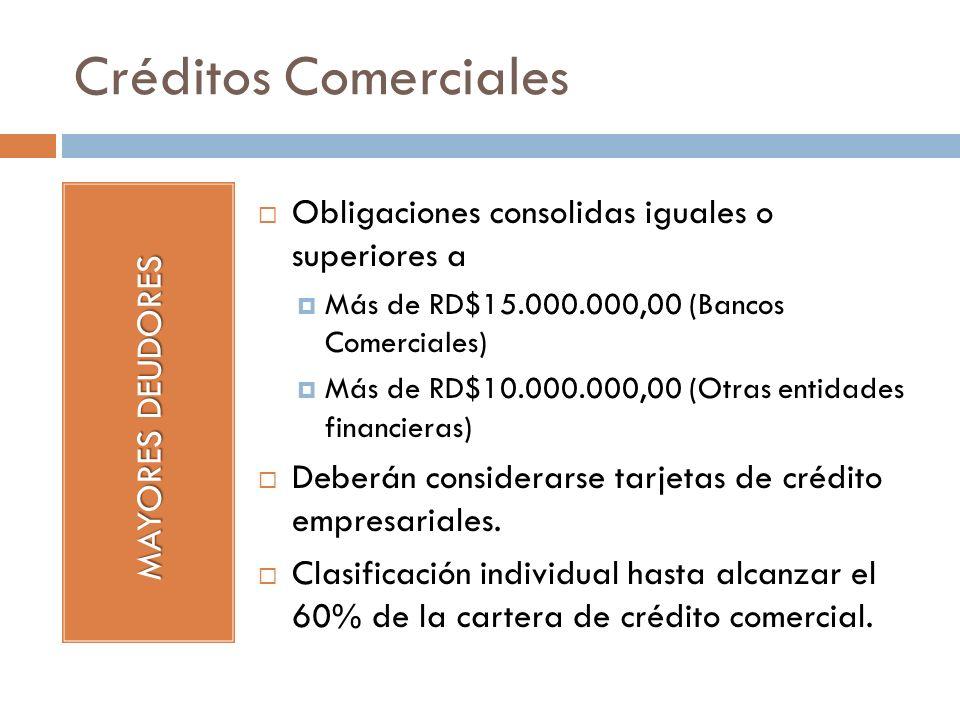 Créditos Comerciales MAYORES DEUDORES Obligaciones consolidas iguales o superiores a Más de RD$15.000.000,00 (Bancos Comerciales) Más de RD$10.000.000
