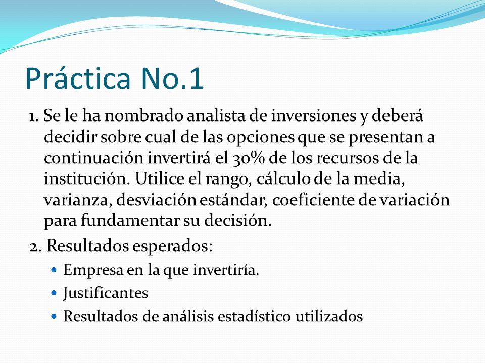 Práctica No.1 1. Se le ha nombrado analista de inversiones y deberá decidir sobre cual de las opciones que se presentan a continuación invertirá el 30