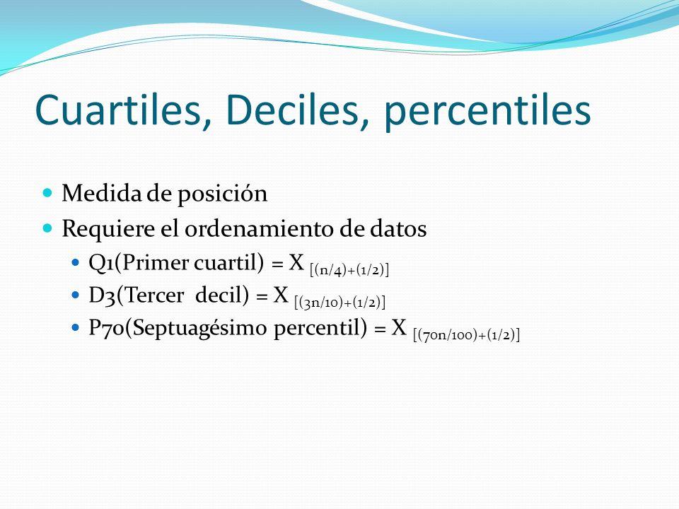 Cuartiles, Deciles, percentiles Medida de posición Requiere el ordenamiento de datos Q1(Primer cuartil) = X [(n/4)+(1/2)] D3(Tercer decil) = X [(3n/10)+(1/2)] P70(Septuagésimo percentil) = X [(70n/100)+(1/2)]