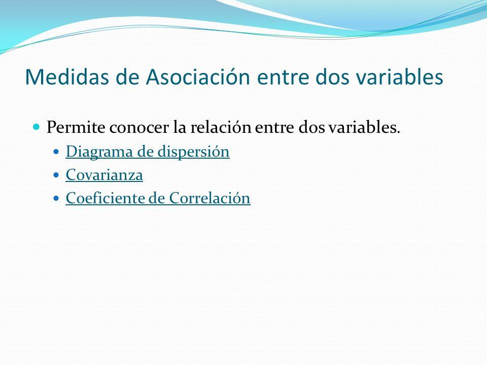 Medidas de Asociación entre dos variables Permite conocer la relación entre dos variables.