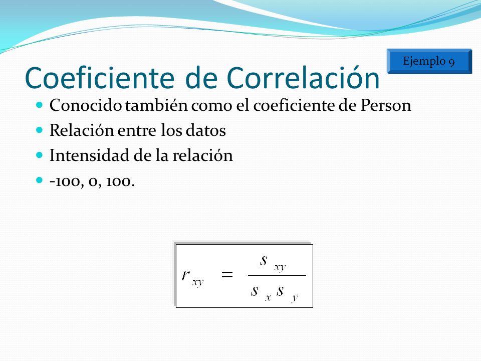 Conocido también como el coeficiente de Person Relación entre los datos Intensidad de la relación -100, 0, 100. Ejemplo 9