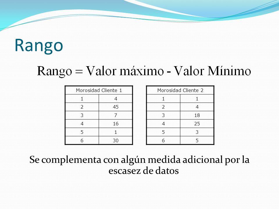 Rango Se complementa con algún medida adicional por la escasez de datos Morosidad Cliente 1 14 245 37 416 51 630 Morosidad Cliente 2 11 24 318 425 53 65