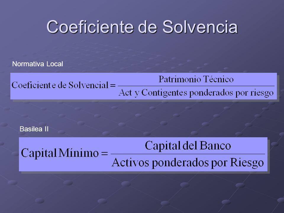 Normativa Local Basilea II