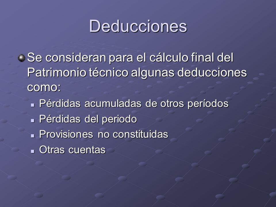 Deducciones Se consideran para el cálculo final del Patrimonio técnico algunas deducciones como: Pérdidas acumuladas de otros períodos Pérdidas acumul