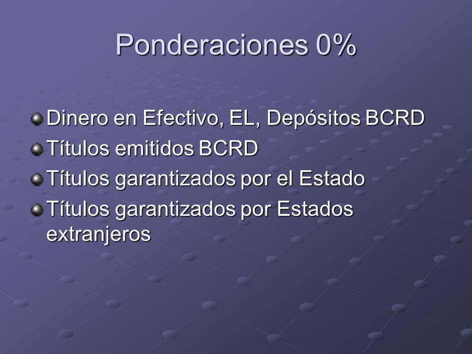 Ponderaciones 0% Dinero en Efectivo, EL, Depósitos BCRD Títulos emitidos BCRD Títulos garantizados por el Estado Títulos garantizados por Estados extr