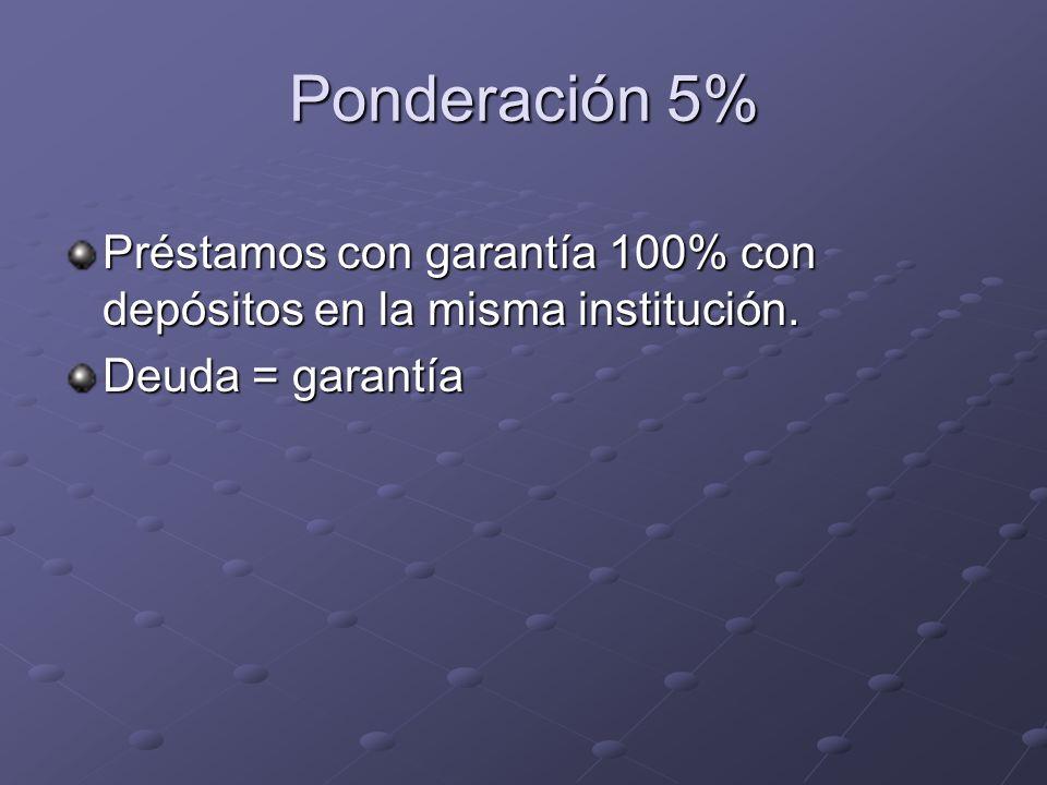 Ponderación 5% Préstamos con garantía 100% con depósitos en la misma institución. Deuda = garantía
