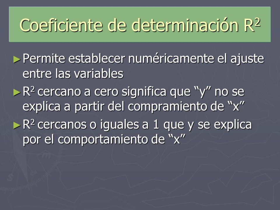 Coeficiente de determinación R 2 Permite establecer numéricamente el ajuste entre las variables Permite establecer numéricamente el ajuste entre las v
