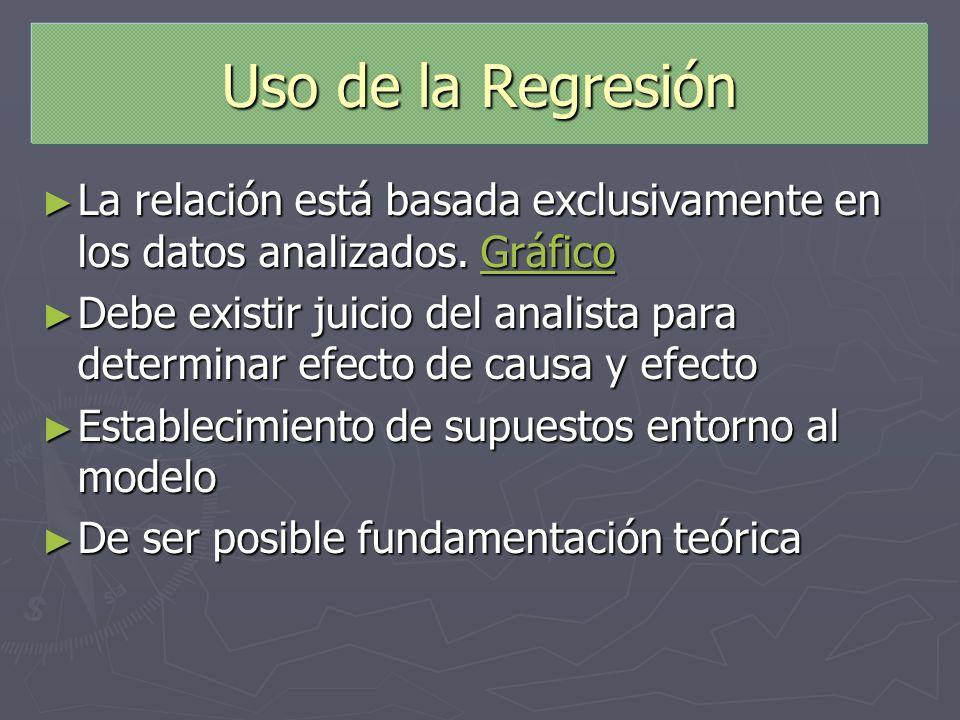 Uso de la Regresión La relación está basada exclusivamente en los datos analizados. Gráfico La relación está basada exclusivamente en los datos analiz