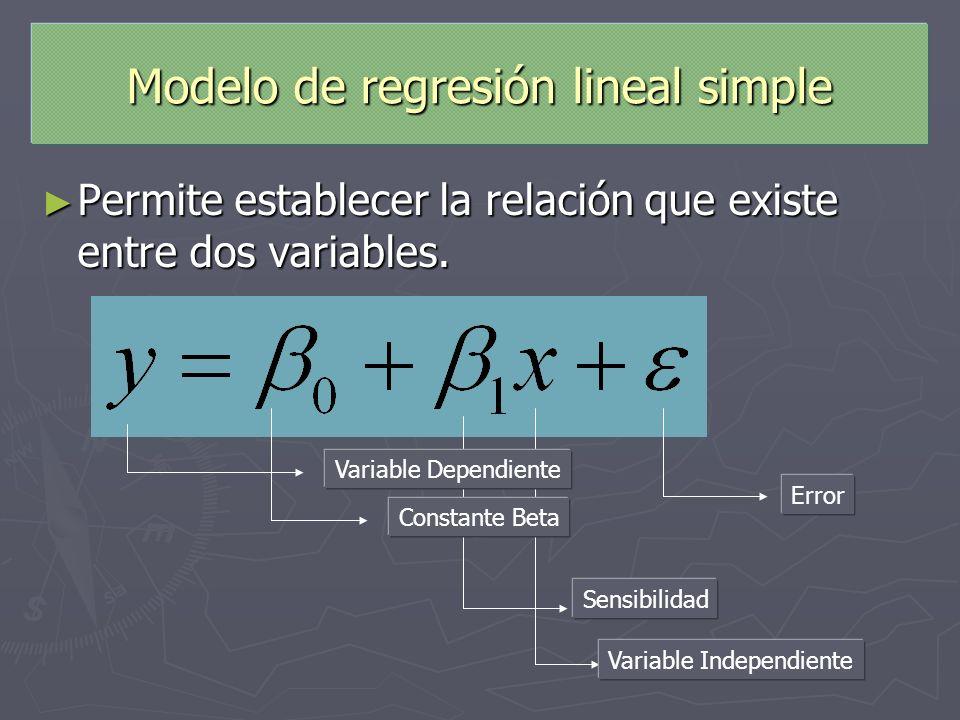 Modelo de regresión lineal simple Permite establecer la relación que existe entre dos variables. Permite establecer la relación que existe entre dos v
