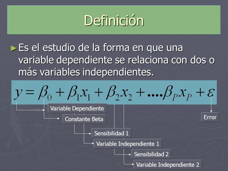 Definición Es el estudio de la forma en que una variable dependiente se relaciona con dos o más variables independientes. Es el estudio de la forma en