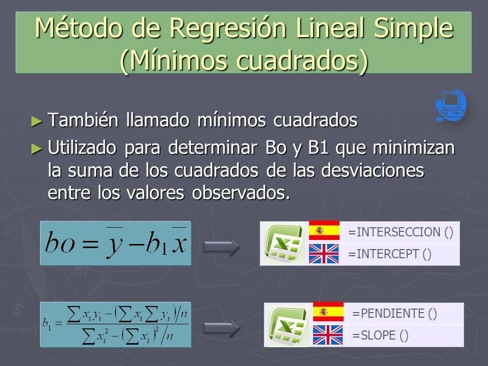 Método de Regresión Lineal Simple (Mínimos cuadrados) También llamado mínimos cuadrados También llamado mínimos cuadrados Utilizado para determinar Bo
