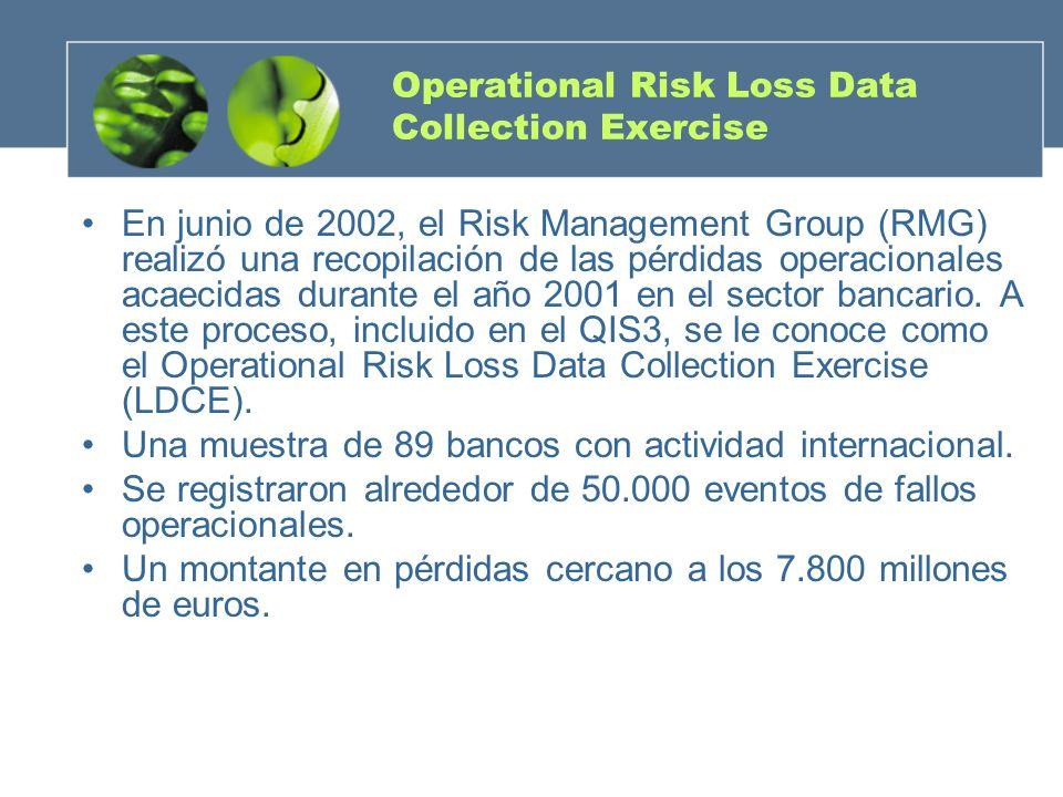 Operational Risk Loss Data Collection Exercise En junio de 2002, el Risk Management Group (RMG) realizó una recopilación de las pérdidas operacionales