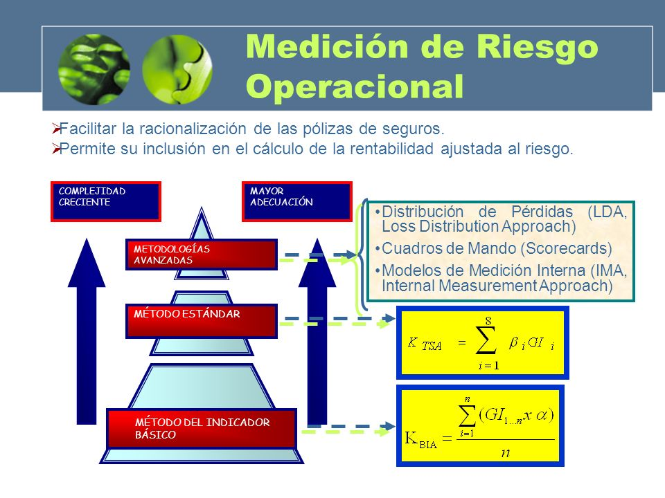 Medición de Riesgo Operacional Facilitar la racionalización de las pólizas de seguros. Permite su inclusión en el cálculo de la rentabilidad ajustada