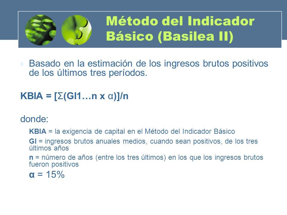 Método del Indicador Básico (Basilea II) Basado en la estimación de los ingresos brutos positivos de los últimos tres períodos. KBIA = [Σ(GI1…n x α)]/