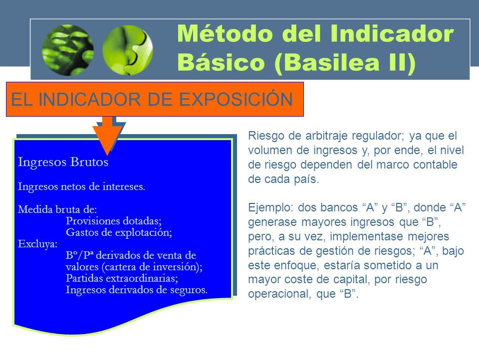 Método del Indicador Básico (Basilea II) Riesgo de arbitraje regulador; ya que el volumen de ingresos y, por ende, el nivel de riesgo dependen del mar