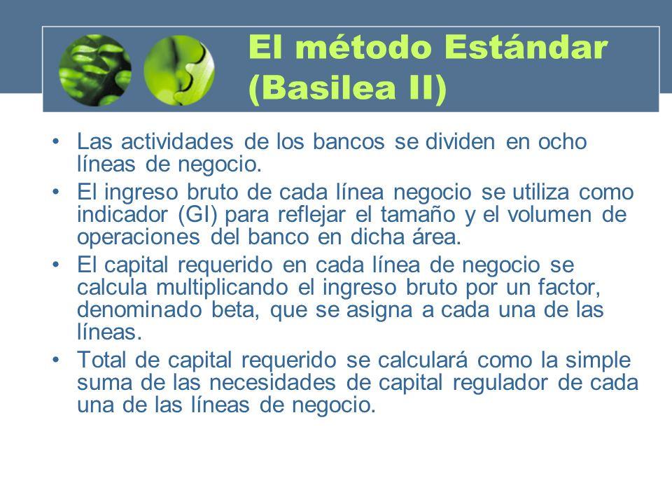El método Estándar (Basilea II) Las actividades de los bancos se dividen en ocho líneas de negocio. El ingreso bruto de cada línea negocio se utiliza
