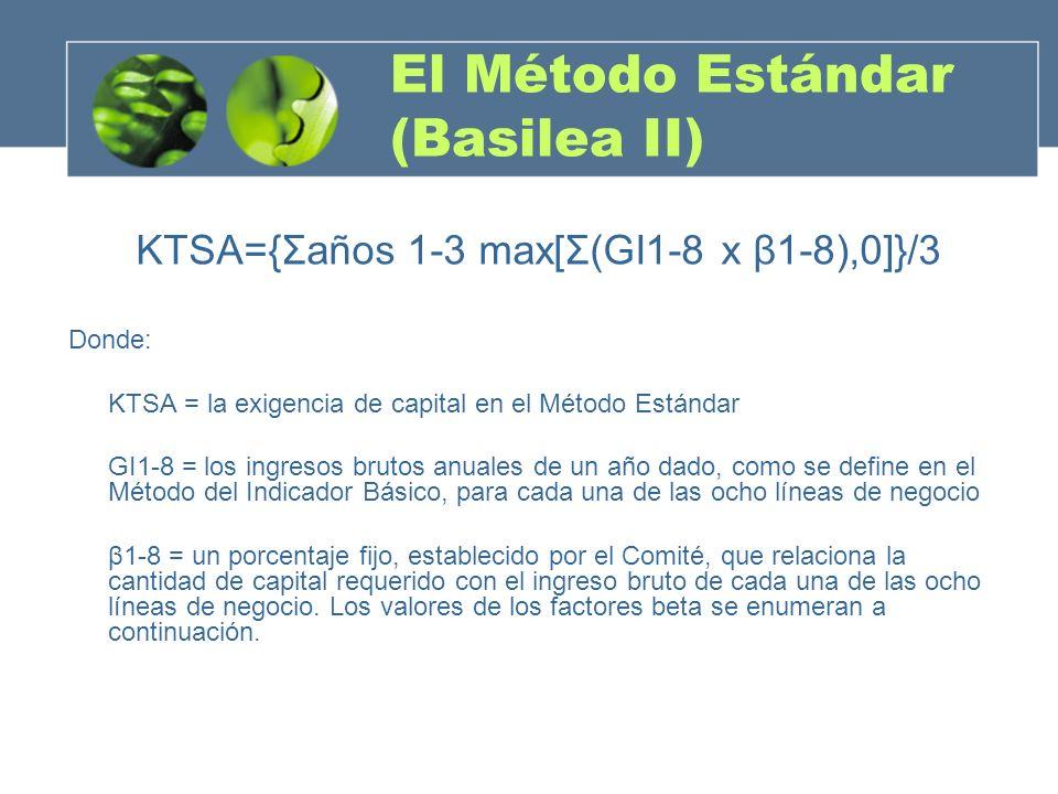 El Método Estándar (Basilea II) KTSA={Σaños 1-3 max[Σ(GI1-8 x β1-8),0]}/3 Donde: KTSA = la exigencia de capital en el Método Estándar GI1-8 = los ingr