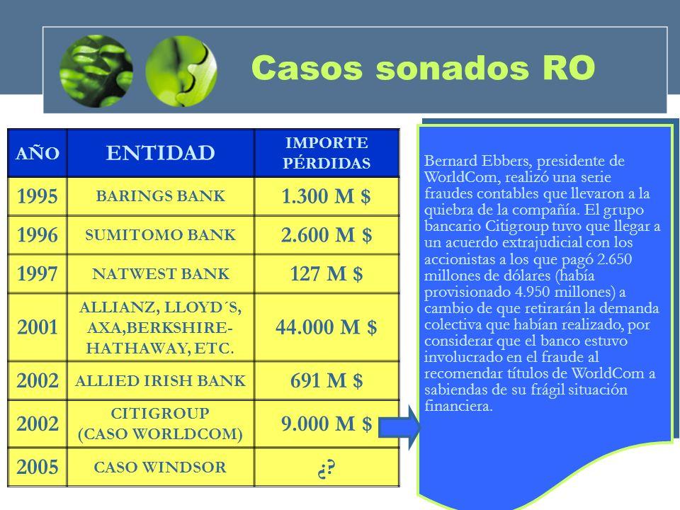Casos sonados RO AÑO ENTIDAD IMPORTE PÉRDIDAS 1995 BARINGS BANK 1.300 M $ 1996 SUMITOMO BANK 2.600 M $ 1997 NATWEST BANK 127 M $ 2001 ALLIANZ, LLOYD´S